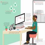 Jak si uspořádat psací stůl – infografika