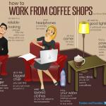 Jak pracovat z kavárny – infografika