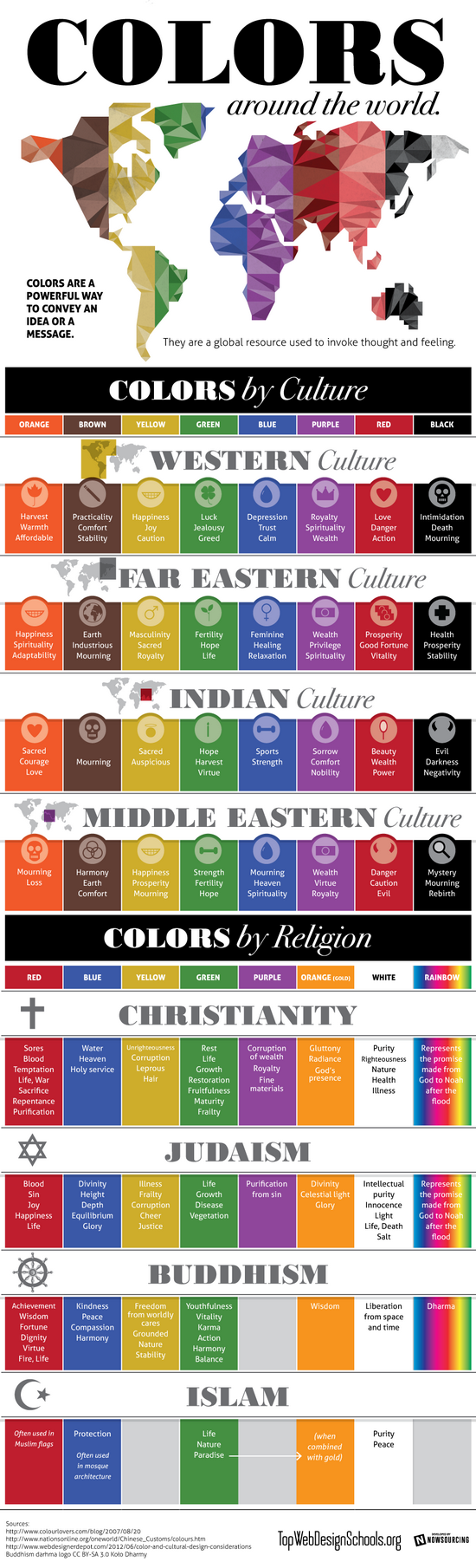 Barvy a jejich význam kolem světa – InfografikaBarvy a jejich význam kolem světa – Infografika