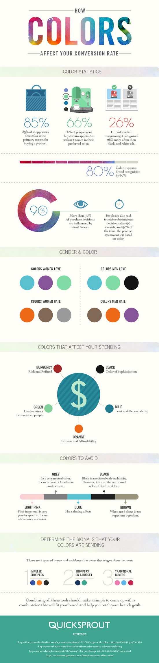 Jak barvy ovlivňují konverze v marketingu – Infografika