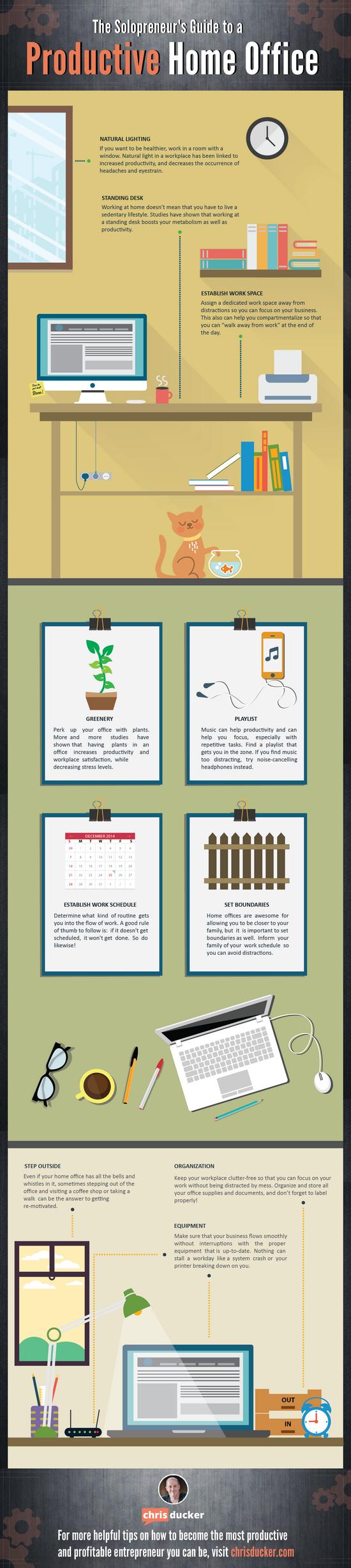 Jak pracovat z domu produktivně a efektivně? – Infografika