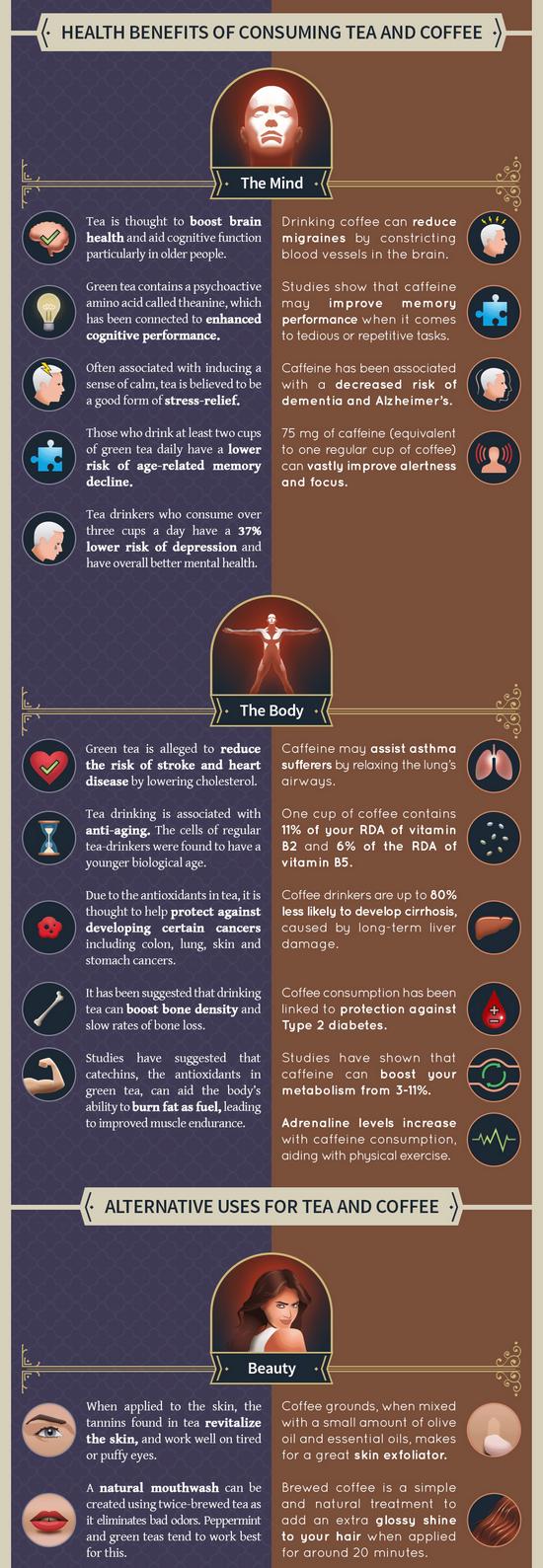 Proč pít kávu a čaj – Infografika